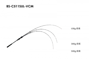 Bsc511sulvcm_bend